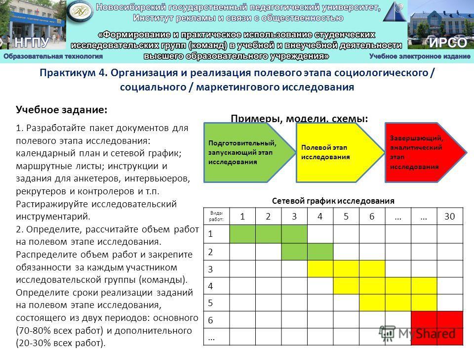 Сетевой график исследования Учебное задание: Практикум 4. Организация и реализация полевого этапа социологического / социального / маркетингового исследования Примеры, модели, схемы: 1. Разработайте пакет документов для полевого этапа исследования: к