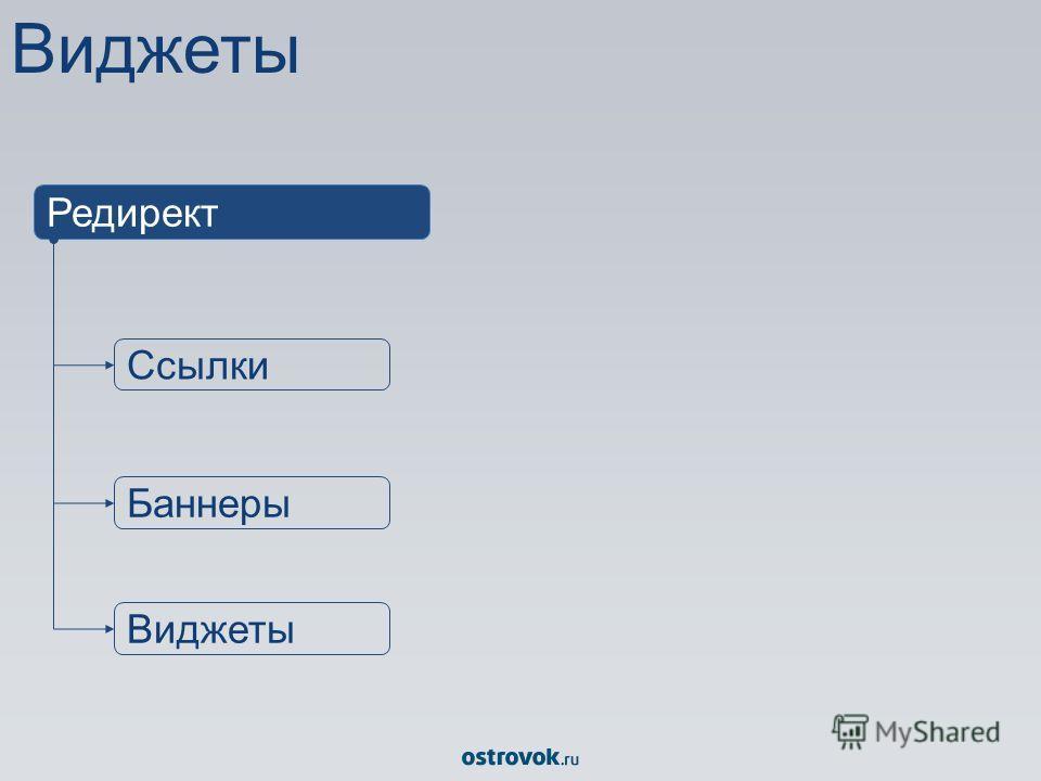 Виджеты Редирект Ссылки Баннеры Виджеты