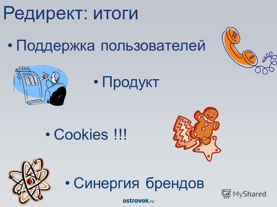 Редирект: итоги Синергия брендов Продукт Поддержка пользователей Cookies !!!