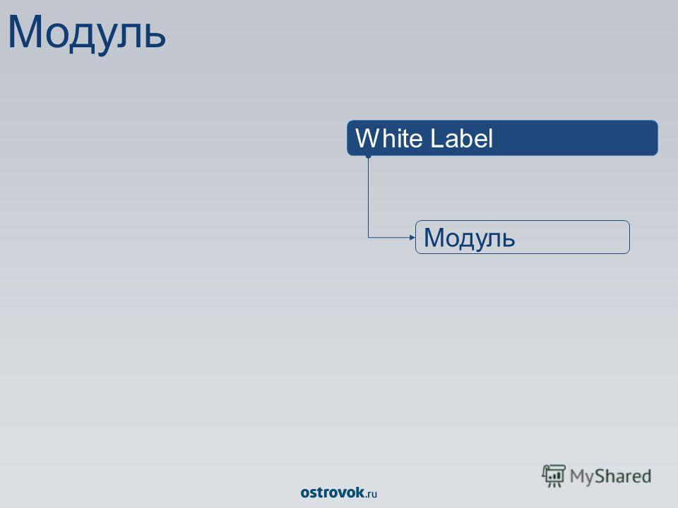 Модуль White Label Модуль