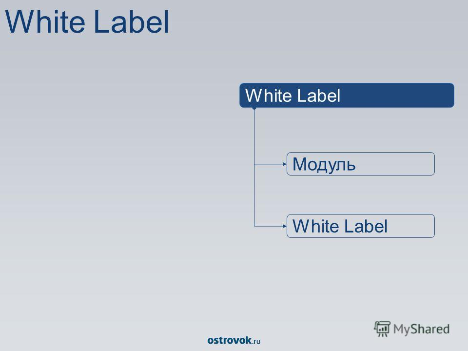 White Label Модуль White Label