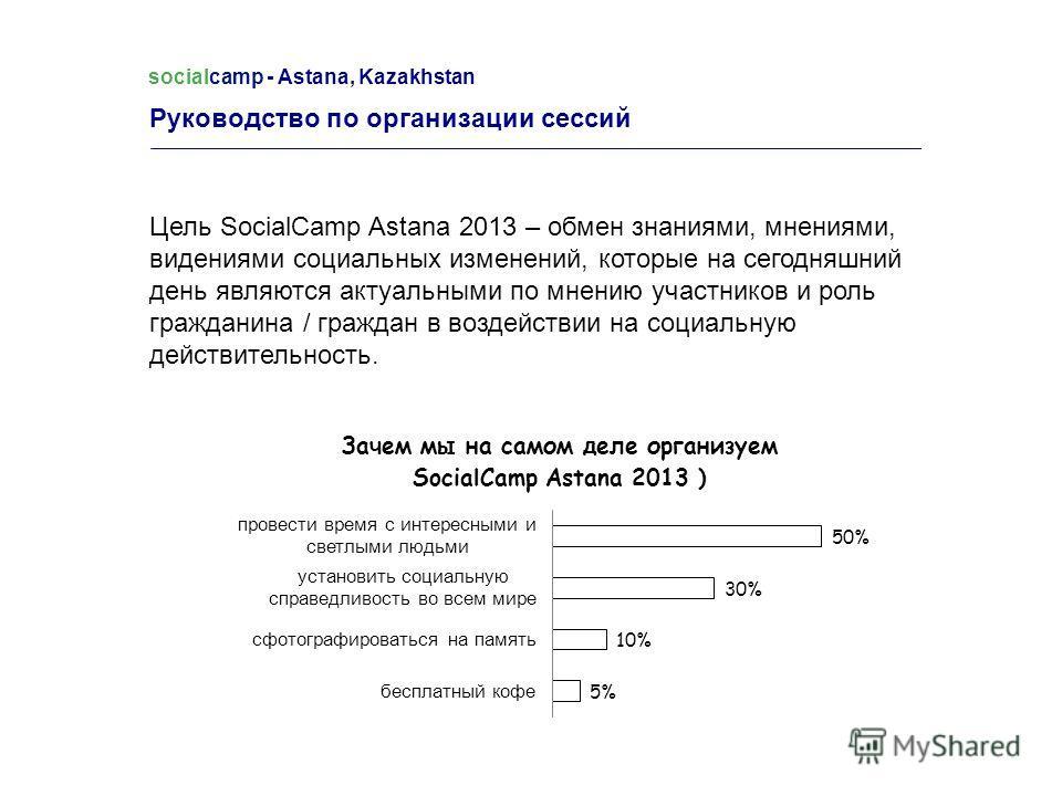socialcamp - Astana, Kazakhstan Цель SocialCamp Astana 2013 – обмен знаниями, мнениями, видениями социальных изменений, которые на сегодняшний день являются актуальными по мнению участников и роль гражданина / граждан в воздействии на социальную дейс