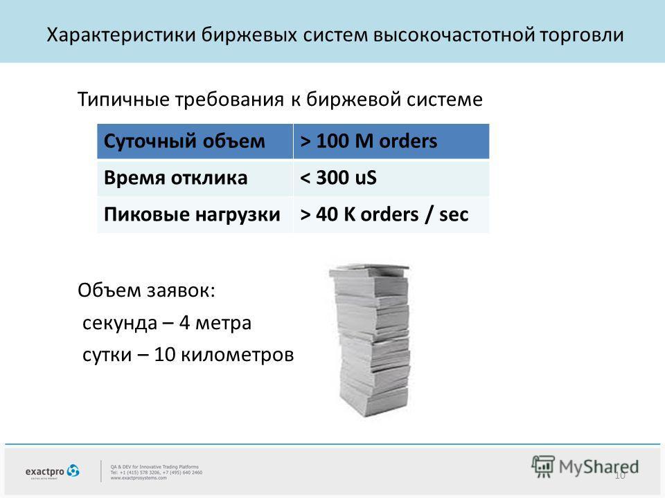 Типичные требования к биржевой системе Объем заявок: секунда – 4 метра сутки – 10 километров Характеристики биржевых систем высокочастотной торговли 10 Суточный объем> 100 M orders Время отклика< 300 uS Пиковые нагрузки> 40 K orders / sec