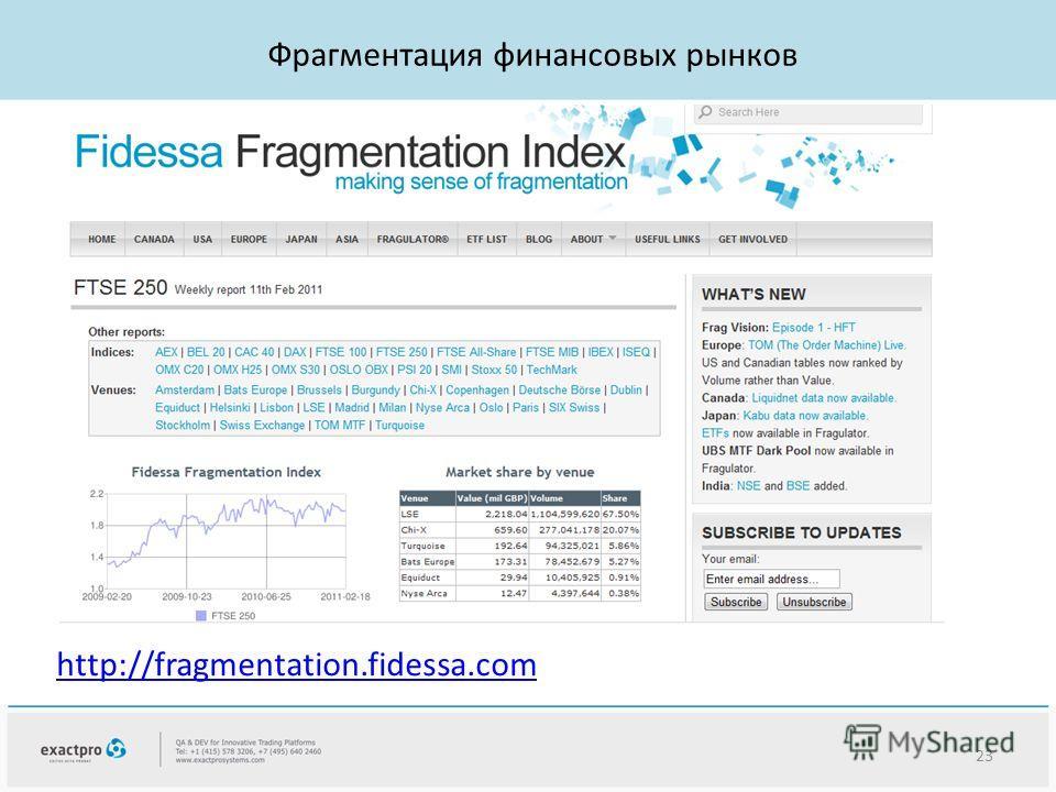 http://fragmentation.fidessa.com Фрагментация финансовых рынков 23