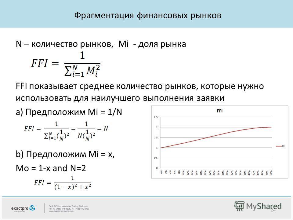 N – количество рынков, Mi - доля рынка FFI показывает среднее количество рынков, которые нужно использовать для наилучшего выполнения заявки a) Предположим Mi = 1/N b) Предположим Mi = x, Mo = 1-x and N=2 Фрагментация финансовых рынков 24