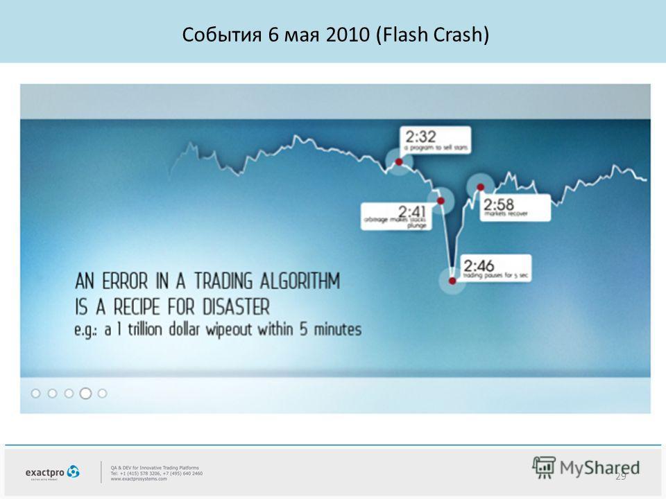 События 6 мая 2010 (Flash Crash) 29