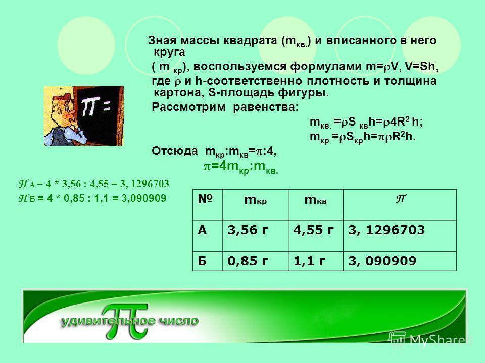 Зная массы квадрата (m кв. ) и вписанного в него круга ( m кр ), воспользуемся формулами m= V, V=Sh, где и h-соответственно плотность и толщина картона, S-площадь фигуры. Рассмотрим равенства: m кв. = S кв h= 4R 2 h; m кр = S кр h= R 2 h. Отсюда m кр