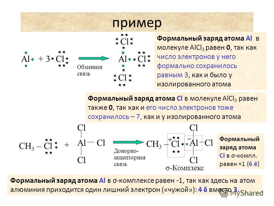 27 пример Al+ 3 Cl Обменная связь ClAl Cl Cl Формальный заряд атома Al в молекуле AlCl 3 равен 0, так как число электронов у него формально сохранилось равным 3, как и было у изолированного атома Формальный заряд атома Cl в молекуле AlCl 3 равен такж