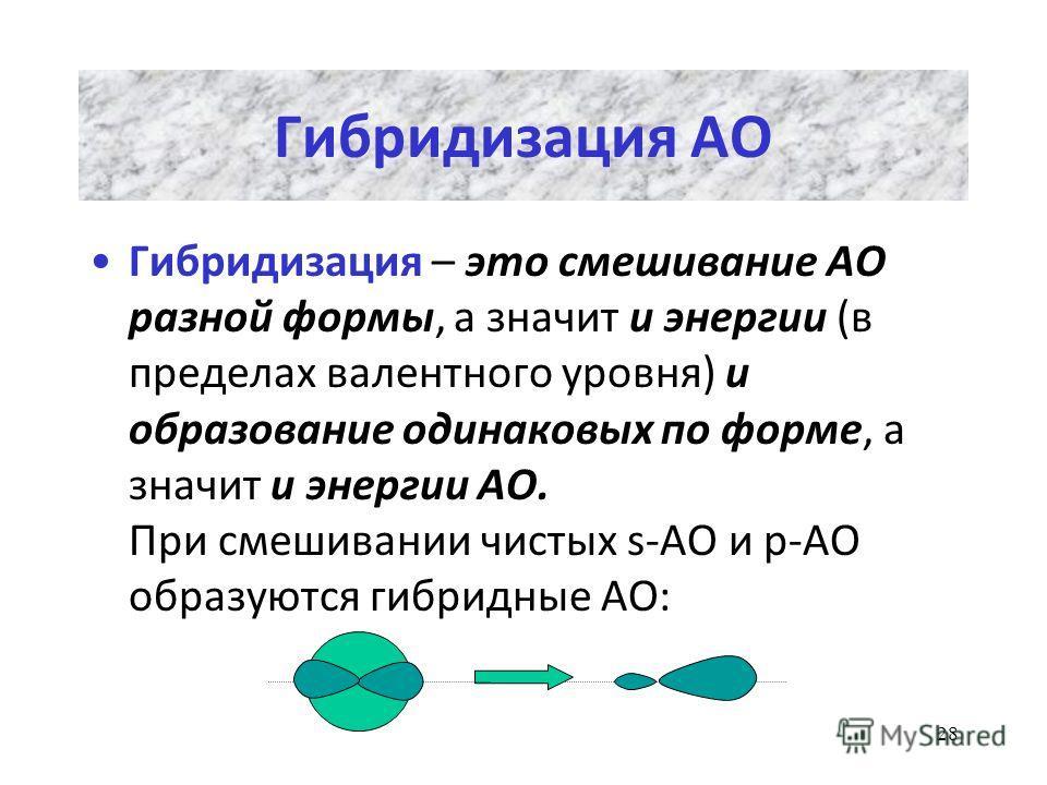28 Гибридизация АО Гибридизация – это смешивание АО разной формы, а значит и энергии (в пределах валентного уровня) и образование одинаковых по форме, а значит и энергии АО. При смешивании чистых s-АО и р-АО образуются гибридные АО:
