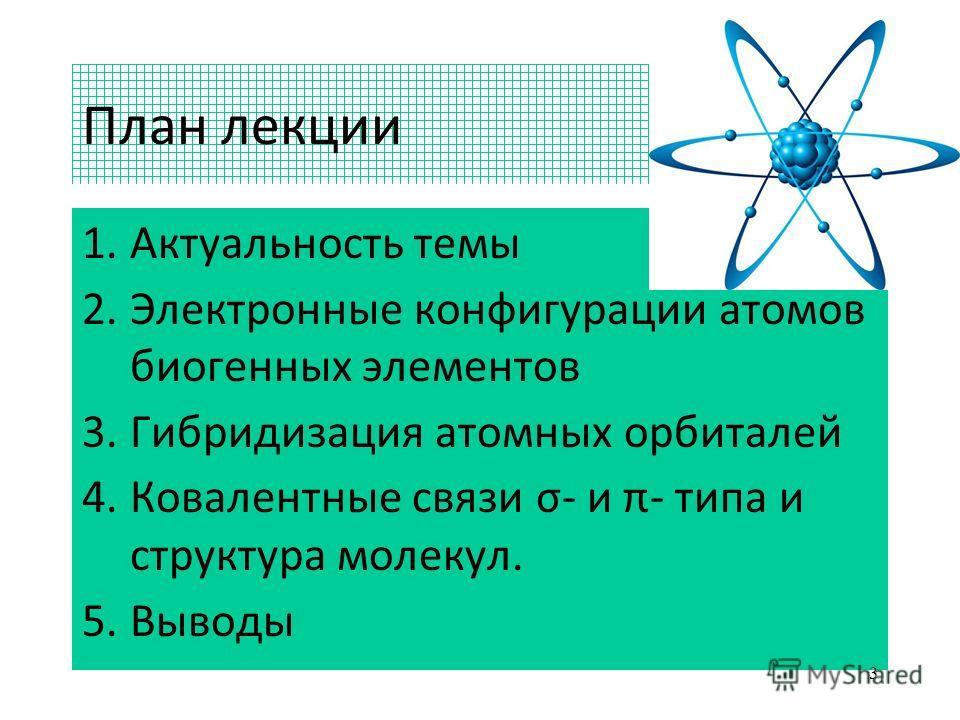 План лекции 1.Актуальность темы 2.Электронные конфигурации атомов биогенных элементов 3.Гибридизация атомных орбиталей 4.Ковалентные связи σ- и π- типа и структура молекул. 5.Выводы 3
