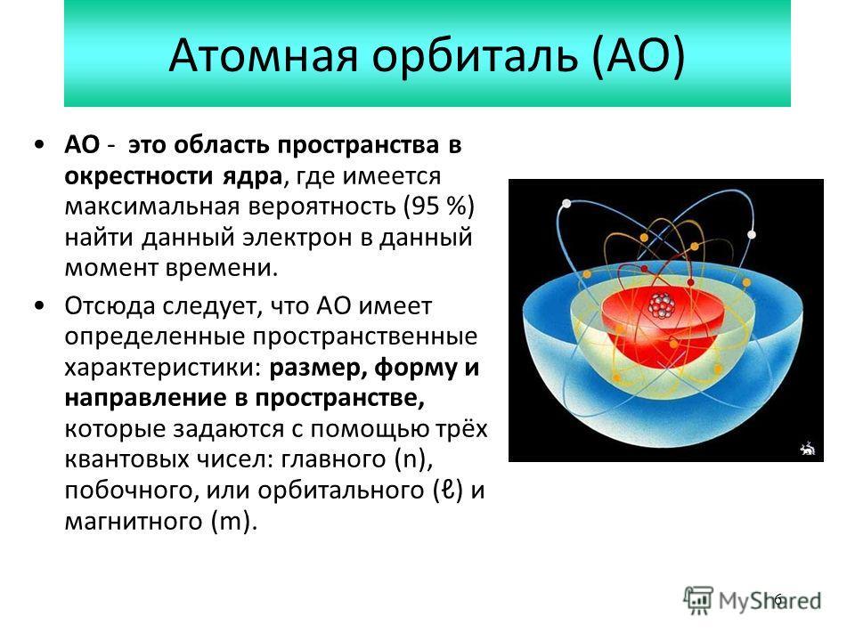 6 Атомная орбиталь (АО) АО - это область пространства в окрестности ядра, где имеется максимальная вероятность (95 %) найти данный электрон в данный момент времени. Отсюда следует, что АО имеет определенные пространственные характеристики: размер, фо