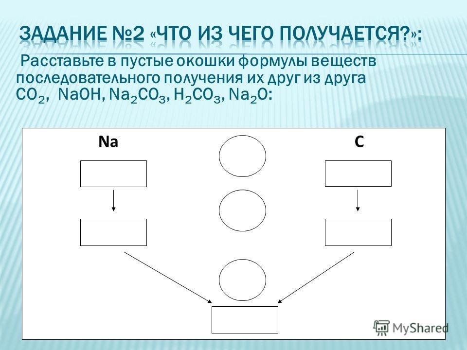 Na C Расставьте в пустые окошки формулы веществ последовательного получения их друг из друга CO 2, NaOH, Na 2 CO 3, H 2 CO 3, Na 2 O: