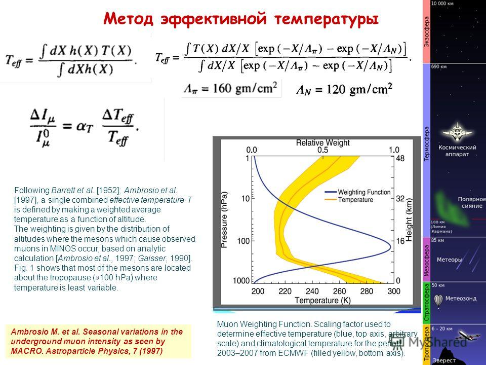 Метод эффективной температуры Ambrosio M. et al. Seasonal variations in the underground muon intensity as seen by MACRO. Astroparticle Physics, 7 (1997) Following Barrett et al. [1952]; Ambrosio et al. [1997], a single combined effective temperature