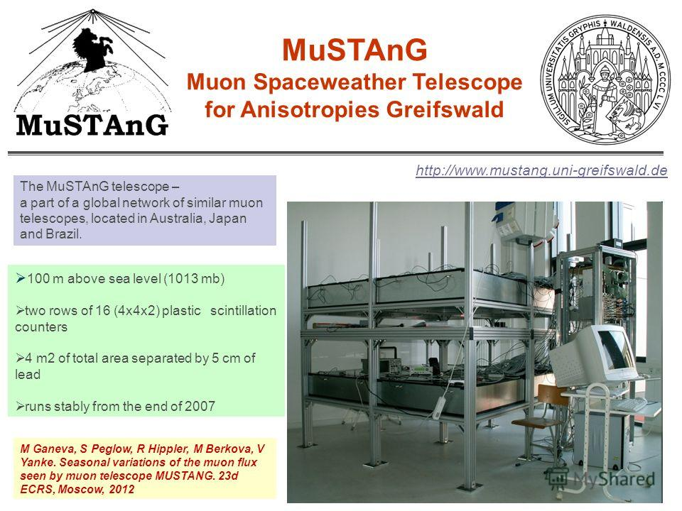 , где MuSTAnG Muon Spaceweather Telescope for Anisotropies Greifswald 100 m above sea level (1013 mb) two rows of 16 (4x4x2) plastic scintillation counters 4 m2 of total area separated by 5 cm of lead runs stably from the end of 2007 MuSTAnG http://w