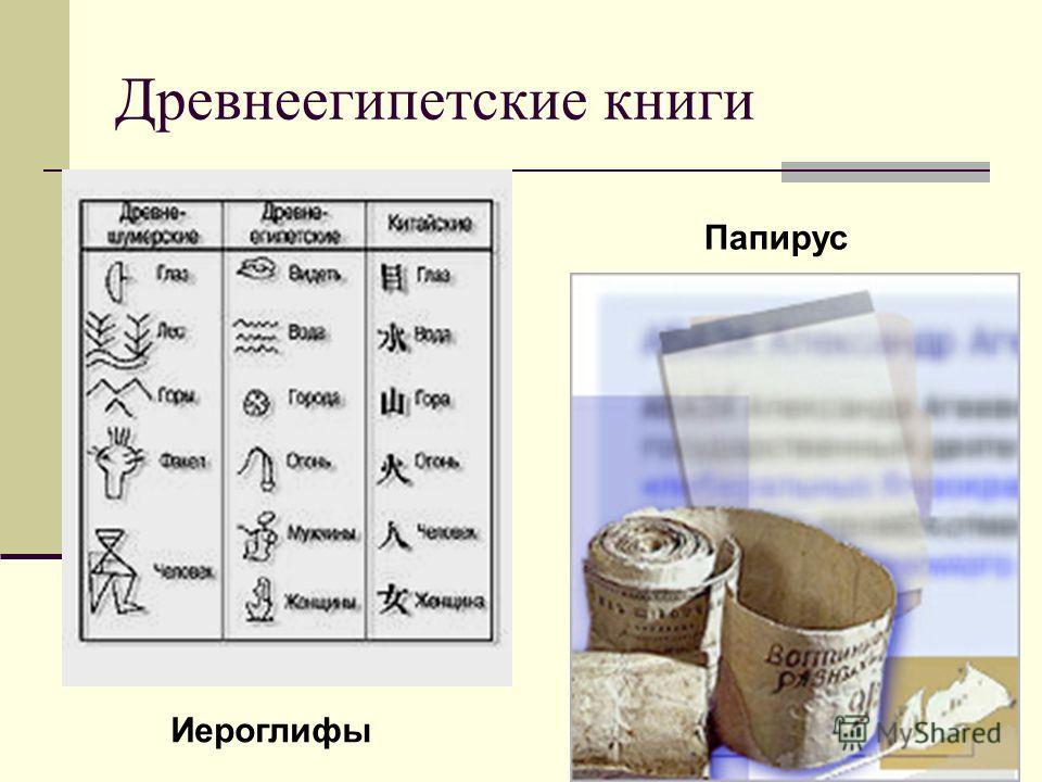 Древнеегипетские книги Папирус Иероглифы