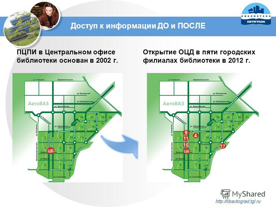 Доступ к информации ДО и ПОСЛЕ ПЦПИ в Центральном офисе библиотеки основан в 2002 г. Открытие ОЦД в пяти городских филиалах библиотеки в 2012 г. http://libavtograd.tgl.ru