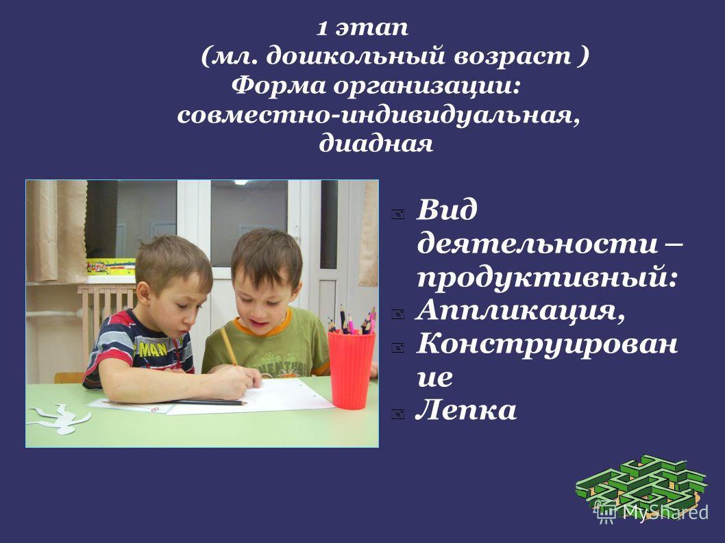 1 этап (мл. дошкольный возраст ) Форма организации: совместно-индивидуальная, диадная Вид деятельности – продуктивный: Аппликация, Конструирован ие Лепка