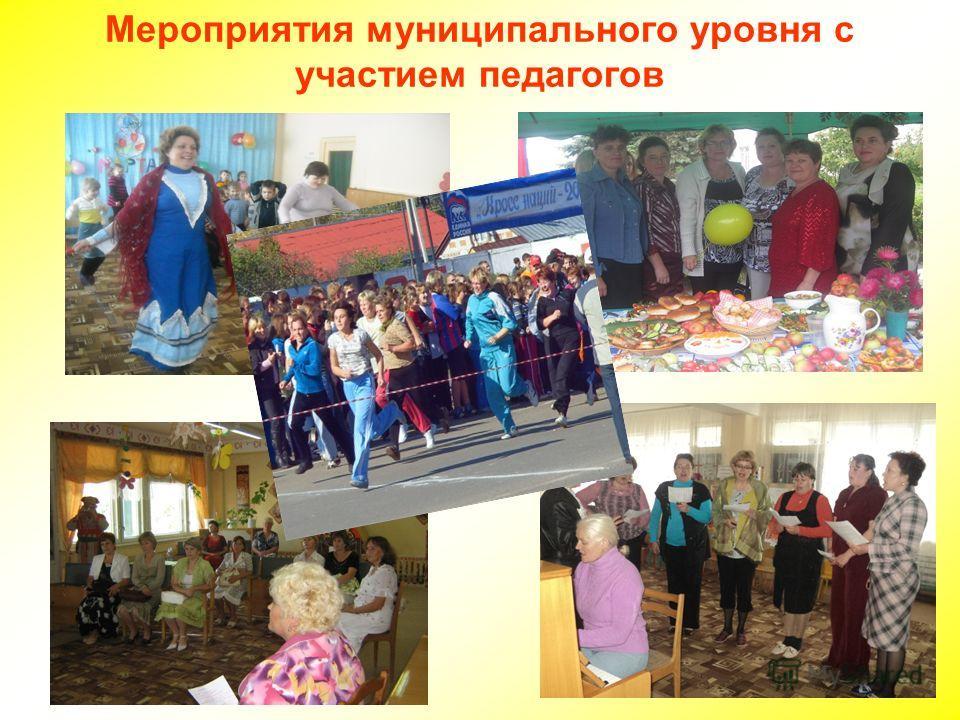 Мероприятия муниципального уровня с участием педагогов