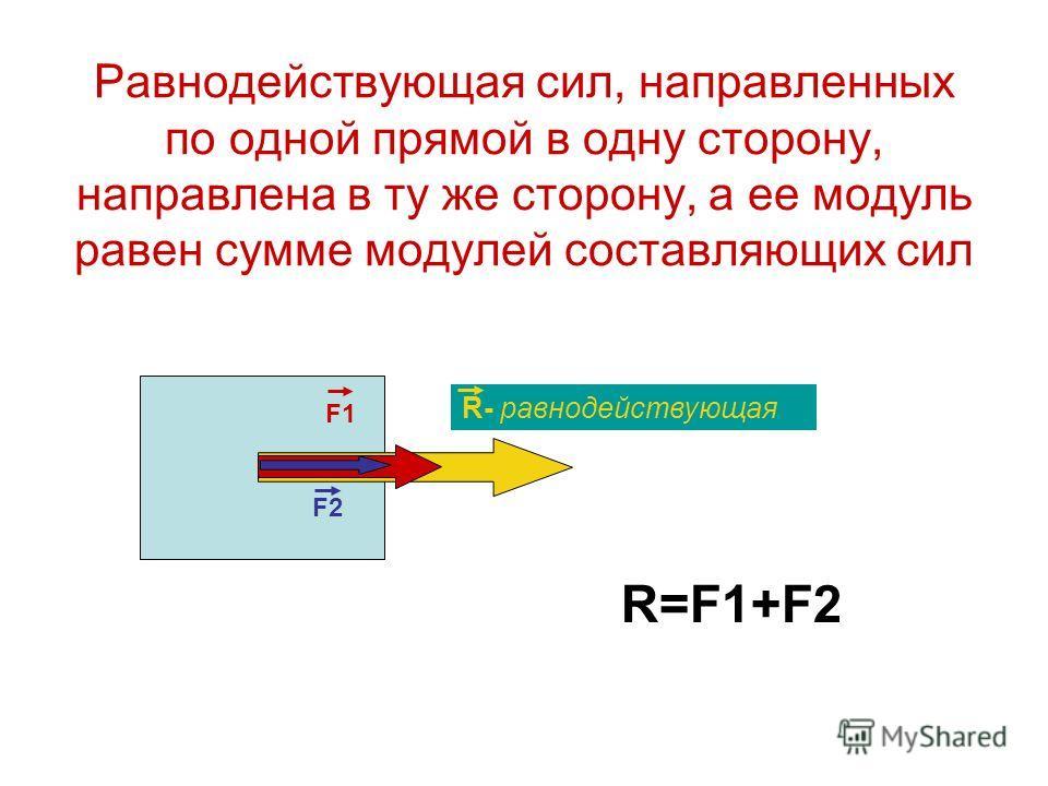 Равнодействующая сил, направленных по одной прямой в одну сторону, направлена в ту же сторону, а ее модуль равен сумме модулей составляющих сил F1 F2 R- равнодействующая R=F1+F2