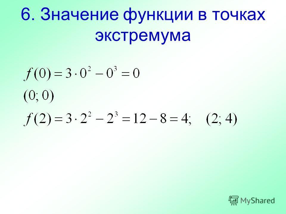 6. Значение функции в точках экстремума