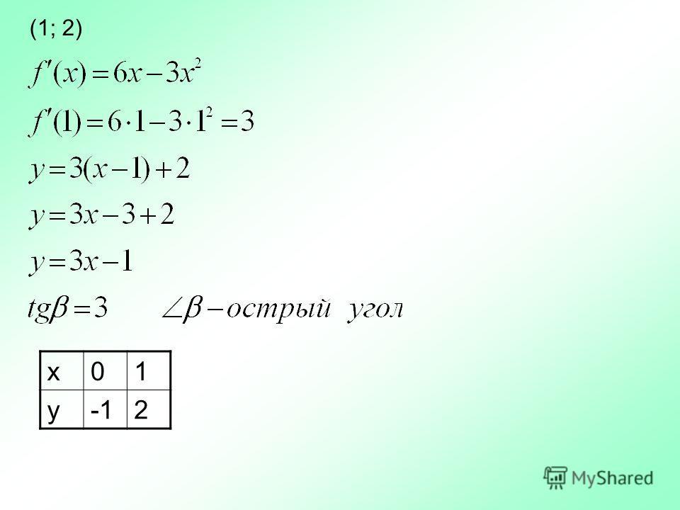 (1; 2) х01 у2