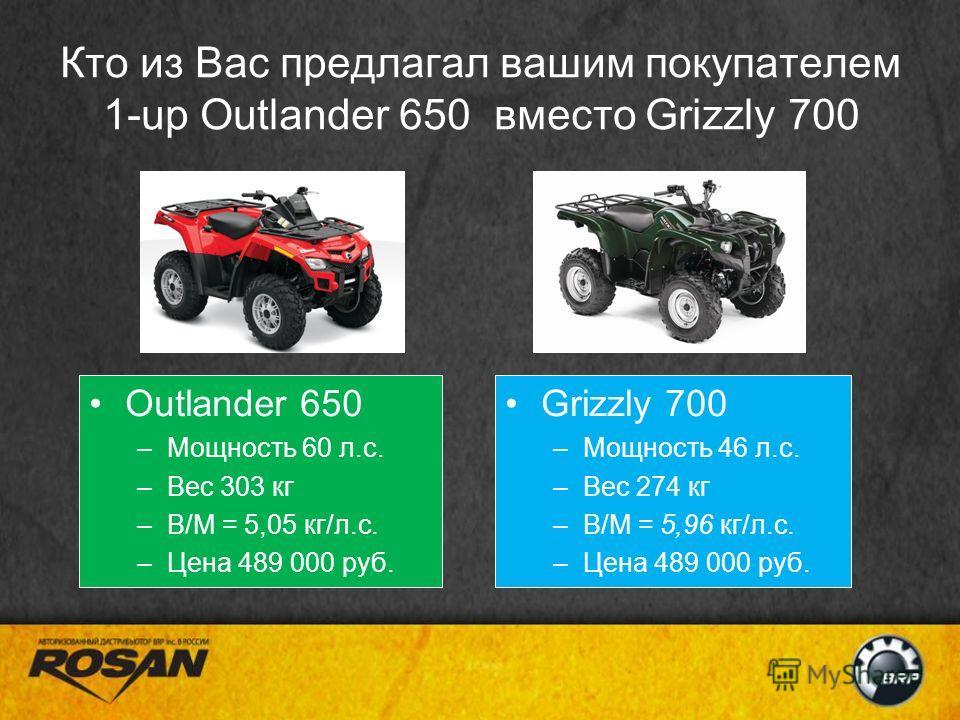 Кто из Вас предлагал вашим покупателем 1-up Outlander 650 вместо Grizzly 700 Grizzly 700 –Мощность 46 л.с. –Вес 274 кг –B/М = 5,96 кг/л.с. –Цена 489 000 руб. Outlander 650 –Мощность 60 л.с. –Вес 303 кг –B/М = 5,05 кг/л.с. –Цена 489 000 руб.