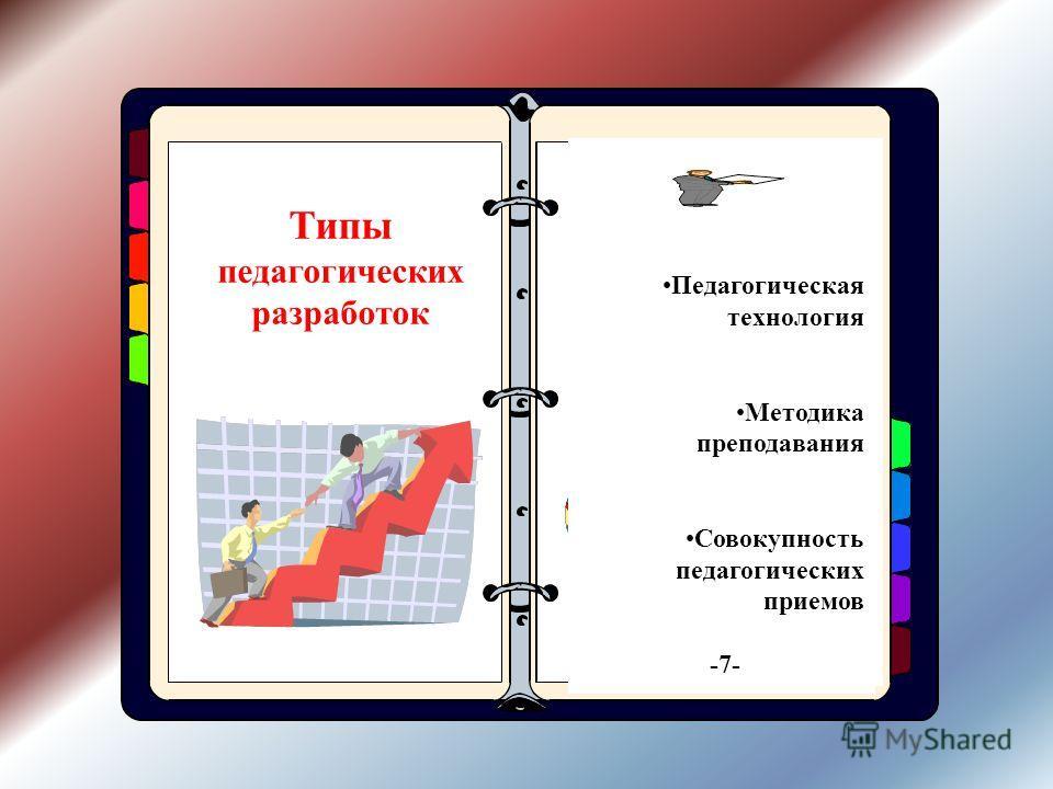 Типы педагогических разработок Программа по учебному предмету, включая пояснительную записку к ней -1- Отчет по результатам деятельности Методические рекомендации -2- Программа эксперимента Программа мониторинга -3- Презентация Доклад Тезисы Тезаурус