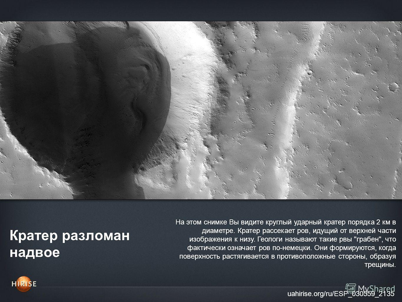 Кратер разломан надвое uahirise.org/ru/ESP_030559_2135 На этом снимке Вы видите круглый ударный кратер порядка 2 км в диаметре. Кратер рассекает ров, идущий от верхней части изображения к низу. Геологи называют такие рвы
