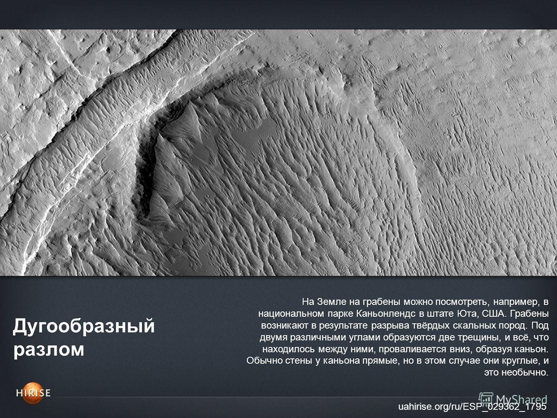 Дугообразный разлом uahirise.org/ru/ESP_029362_1795 На Земле на грабены можно посмотреть, например, в национальном парке Каньонлендс в штате Юта, США. Грабены возникают в результате разрыва твёрдых скальных пород. Под двумя различными углами образуют