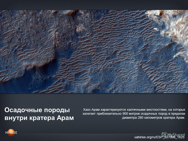 Осадочные породы внутри кратера Арам uahirise.org/ru/ESP_027998_1825 Хаос Арам характеризуется хаотичными местностями, на которых залегает приблизительно 900 метров осадочных пород в пределах диаметра 280 километров кратера Арам.
