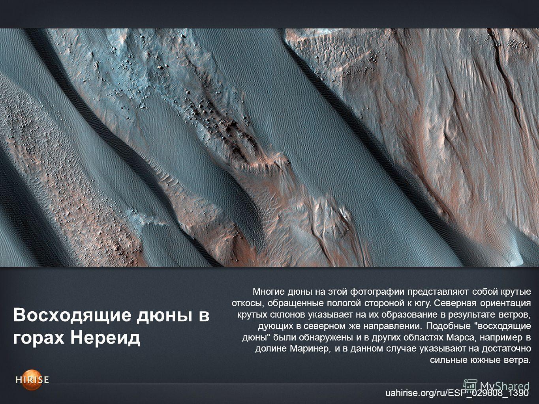 Восходящие дюны в горах Нереид uahirise.org/ru/ESP_029608_1390 Многие дюны на этой фотографии представляют собой крутые откосы, обращенные пологой стороной к югу. Северная ориентация крутых склонов указывает на их образование в результате ветров, дую