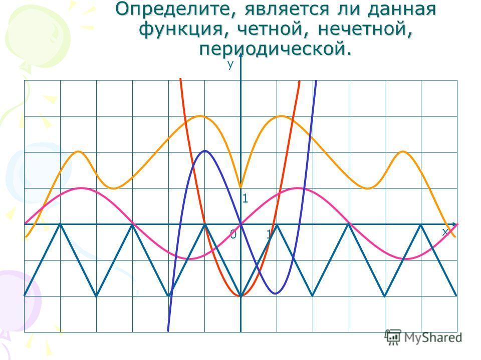 0 1 1 х у Определите, является ли данная функция, четной, нечетной, периодической.
