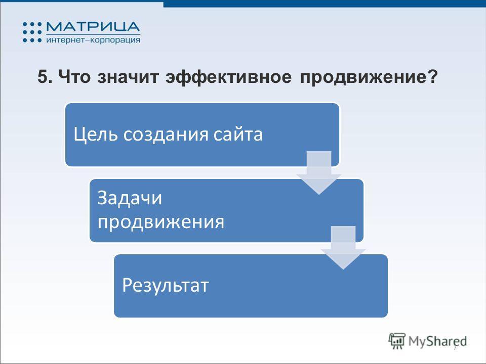 5. Что значит эффективное продвижение? 7 Цель создания сайта Задачи продвижения Результат