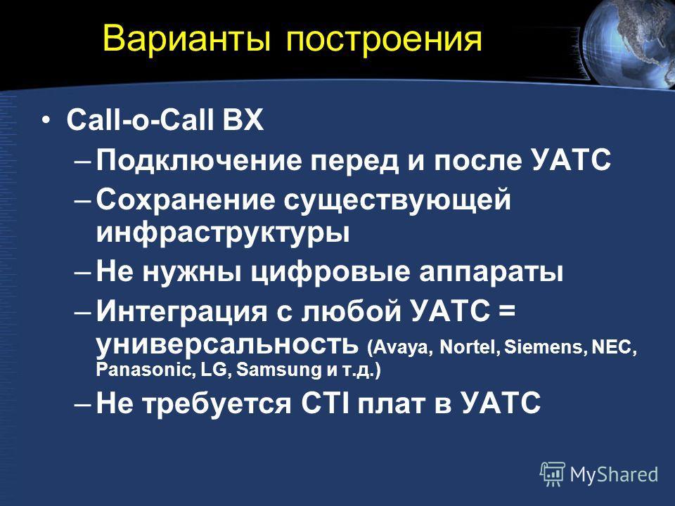 Варианты построения Call-o-Call BX –Подключение перед и после УАТС –Сохранение существующей инфраструктуры –Не нужны цифровые аппараты –Интеграция с любой УАТС = универсальность (Avaya, Nortel, Siemens, NEC, Panasonic, LG, Samsung и т.д.) –Не требует