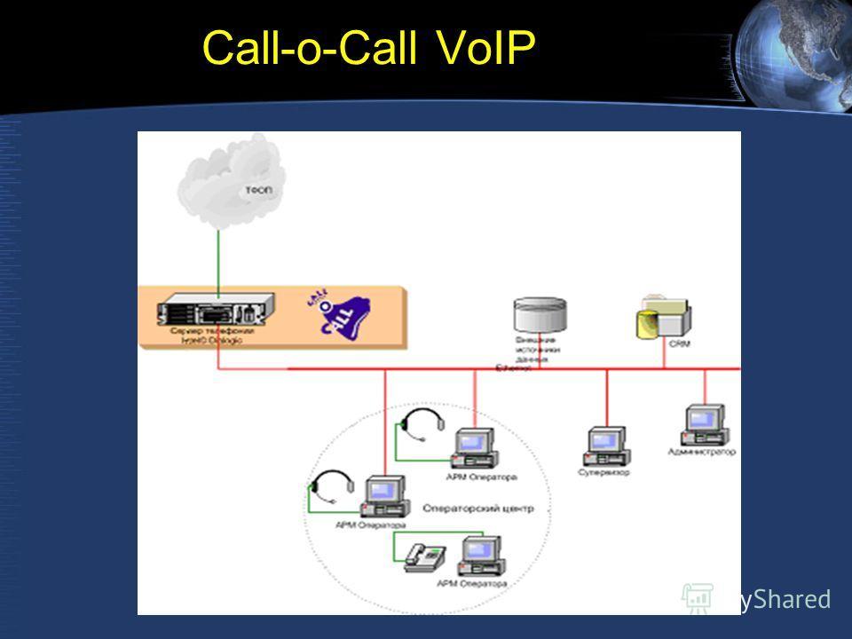 Call-o-Call VoIP