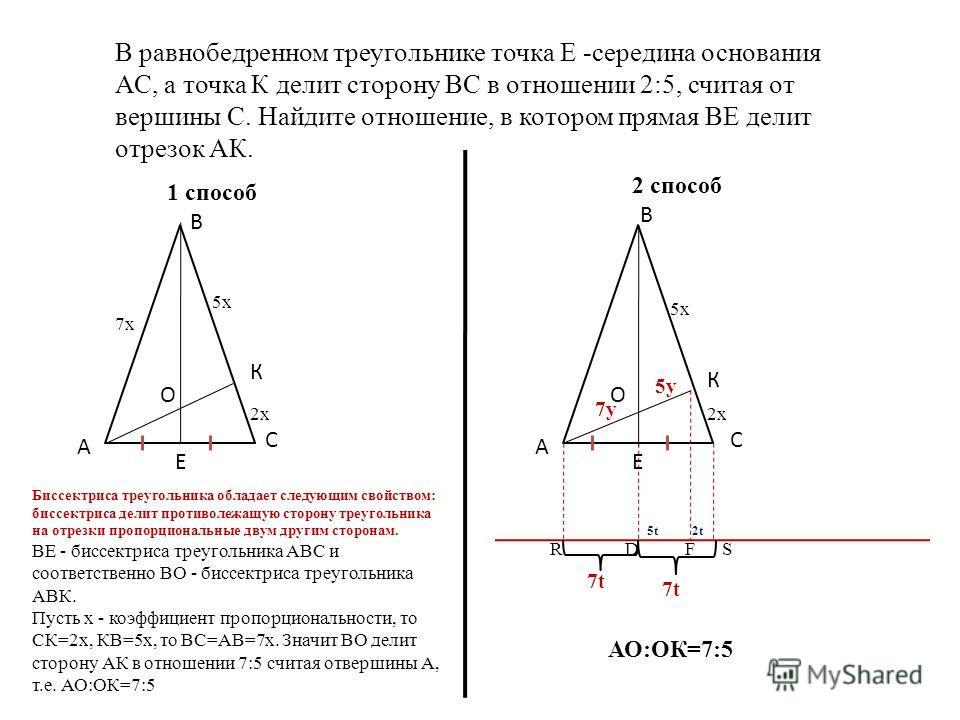 А С В Е S К О 5х 2х В равнобедренном треугольнике точка Е -середина основания АС, а точка К делит сторону ВС в отношении 2:5, считая от вершины С. Найдите отношение, в котором прямая ВЕ делит отрезок АК. 1 способ 2 способ А В С Е К Биссектриса треуго