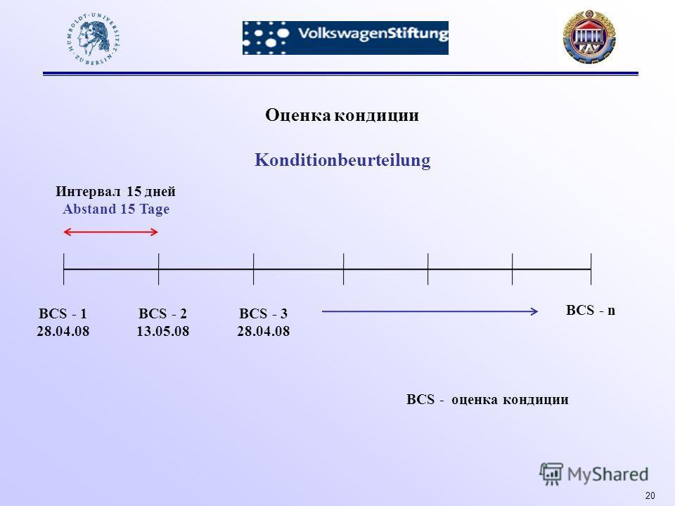 20 BCS - оценка кондиции BCS - 1 28.04.08 BCS - 2 13.05.08 BCS - 3 28.04.08 BCS - n Интервал 15 дней Abstand 15 Tage Оценка кондиции Konditionbeurteilung