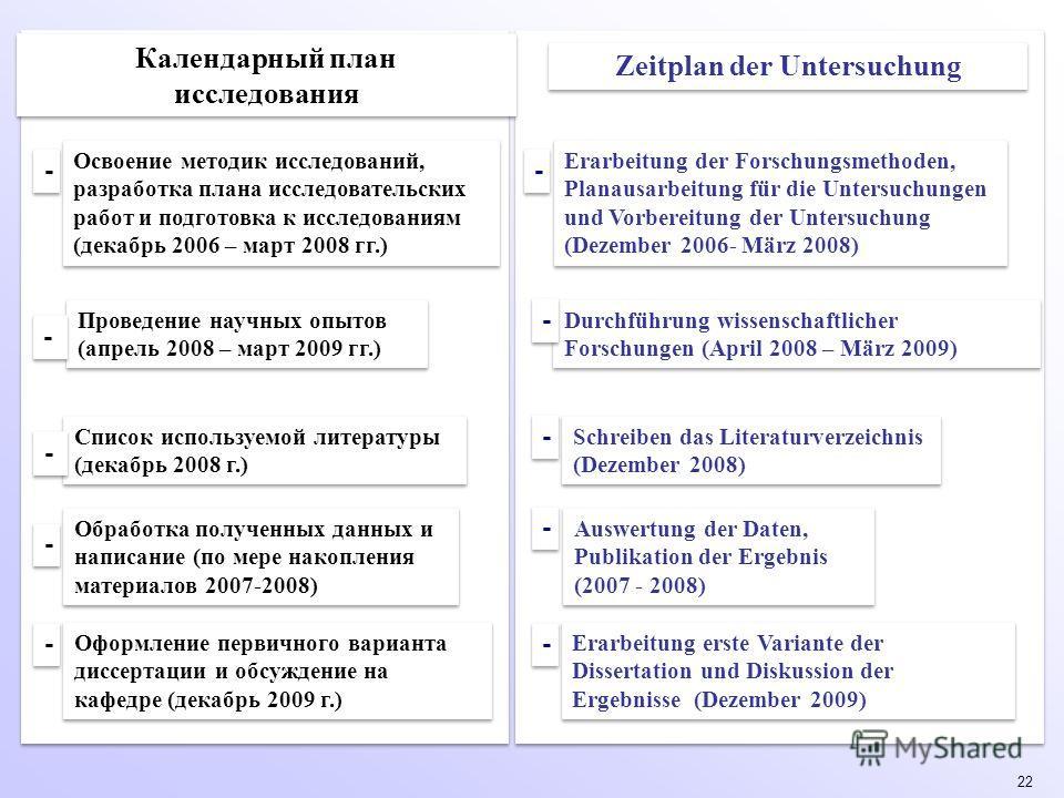 22 Календарный план исследования Zeitplan der Untersuchung Освоение методик исследований, разработка плана исследовательских работ и подготовка к исследованиям (декабрь 2006 – март 2008 гг.) Проведение научных опытов (апрель 2008 – март 2009 гг.) Спи