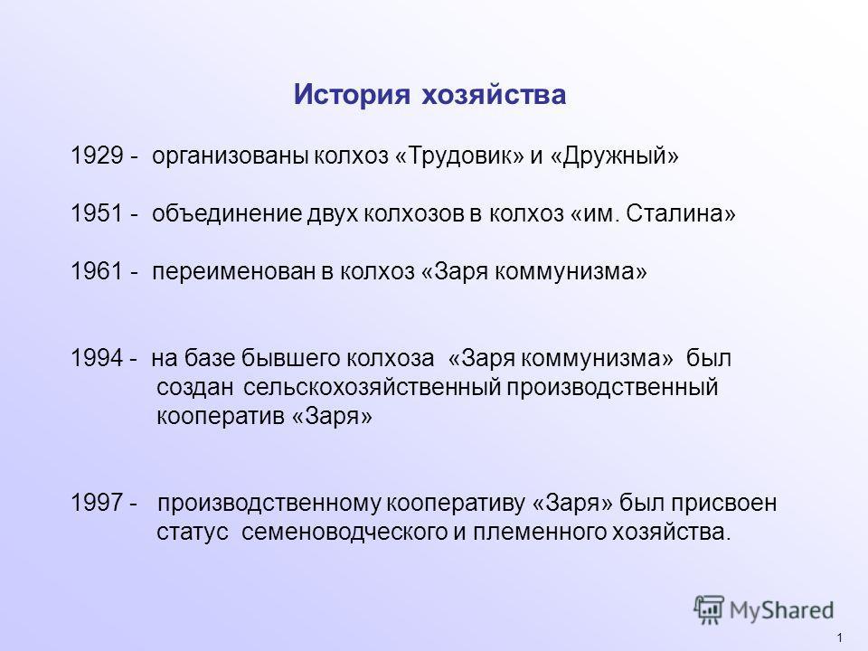 1 История хозяйства 1929 - организованы колхоз «Трудовик» и «Дружный» 1951 - объединение двух колхозов в колхоз «им. Сталина» 1961 - переименован в колхоз «Заря коммунизма» 1994 - на базе бывшего колхоза «Заря коммунизма» был создан сельскохозяйствен