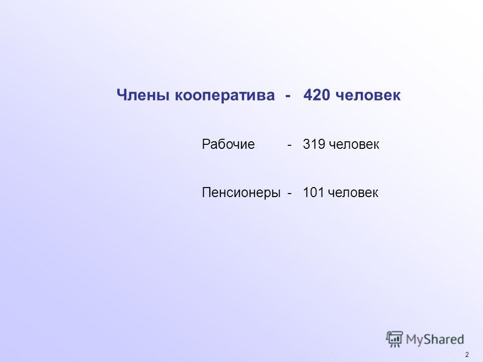 2 Члены кооператива - 420 человек Рабочие - 319 человек Пенсионеры - 101 человек