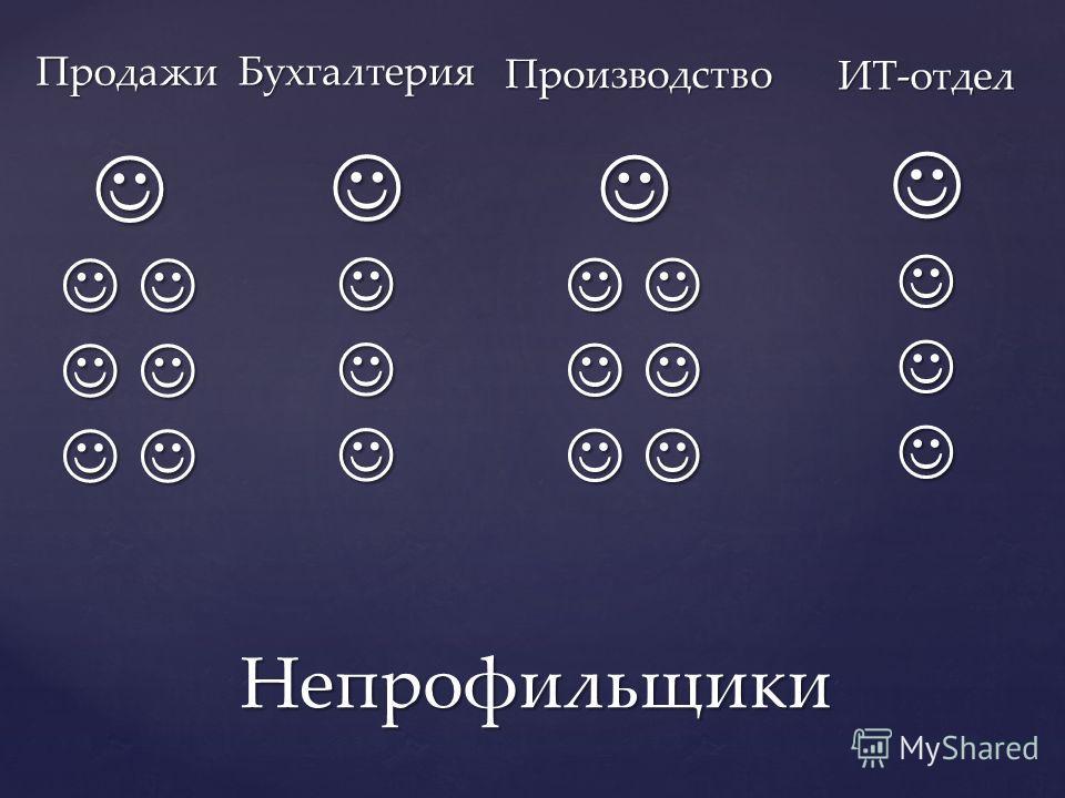 Непрофильщики ИТ-отдел Продажи Бухгалтерия Производство