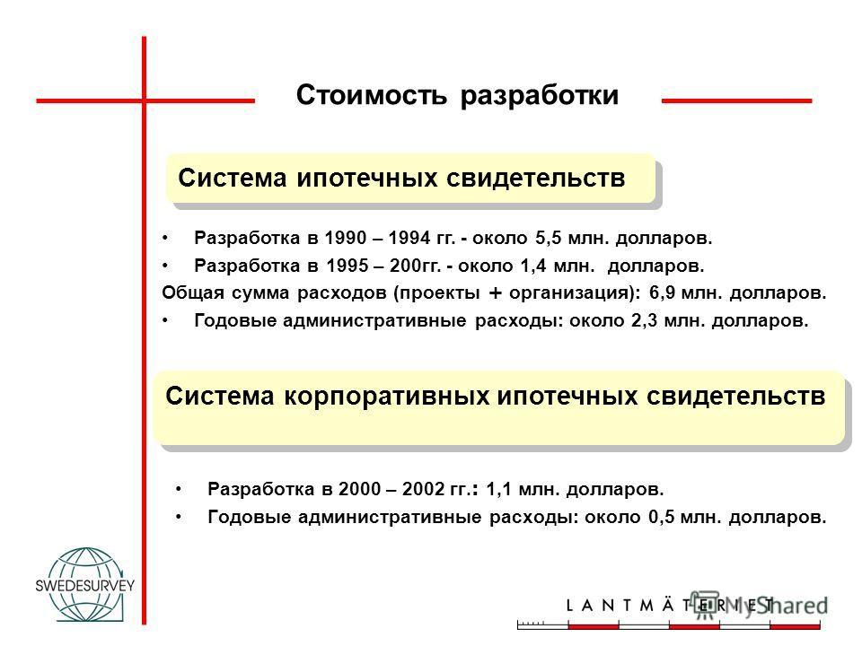 Разработка в 2000 – 2002 гг. : 1,1 млн. долларов. Годовые административные расходы: около 0,5 млн. долларов. Стоимость разработки Система корпоративных ипотечных свидетельств Система ипотечных свидетельств Разработка в 1990 – 1994 гг. - около 5,5 млн