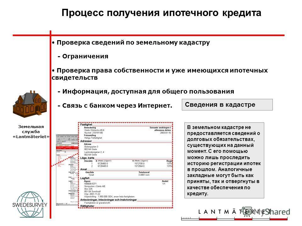 Земельная служба «Lantmäteriet» Проверка сведений по земельному кадастру - Ограничения Проверка права собственности и уже имеющихся ипотечных свидетельств - Информация, доступная для общего пользования - Связь с банком через Интернет. Сведения в када