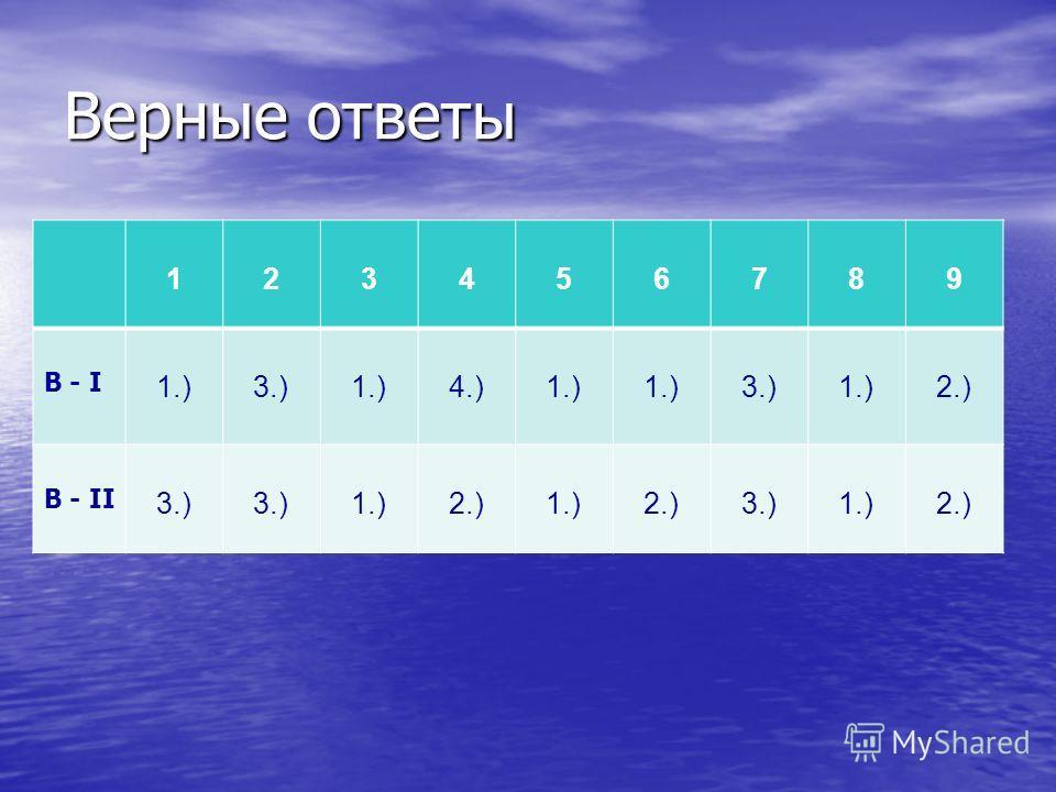 Верные ответы 123456789 В - I 1.)3.)1.)4.)1.) 3.)1.)2.) В - II 3.) 1.)2.)1.)2.)3.)1.)2.)