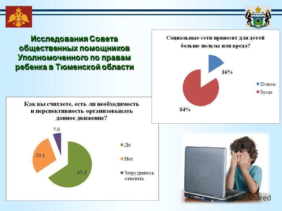 15 Исследования Совета общественных помощников Уполномоченного по правам ребенка в Тюменской области