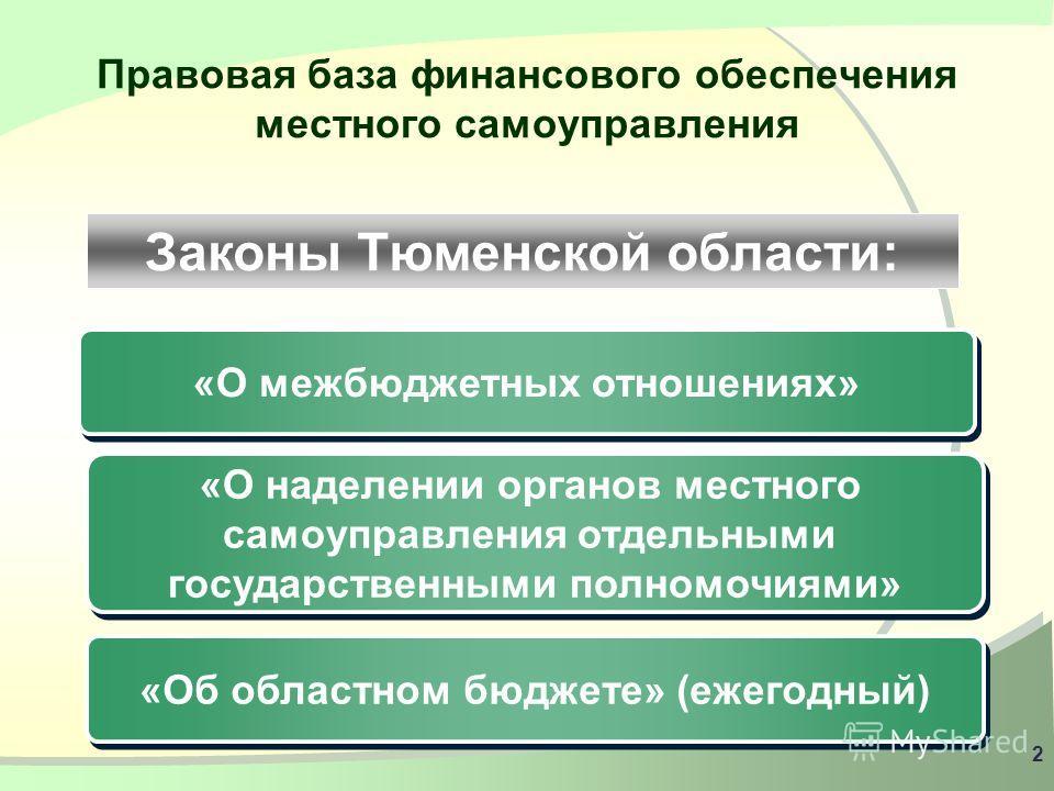 1 Структура бюджетной системы Тюменской области Местные бюджеты 319 Местные бюджеты 319 Областной бюджет Областной бюджет Городские округа 5 Городские округа 5 Муниципальные районы 21 Муниципальные районы 21 Поселения 293 Поселения 293 Консолидирован
