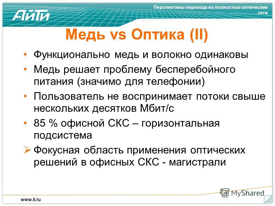 Перспективы перехода на полностью оптические сети www.it.ru Медь vs Оптика (II) Функционально медь и волокно одинаковы Медь решает проблему бесперебойного питания (значимо для телефонии) Пользователь не воспринимает потоки свыше нескольких десятков М