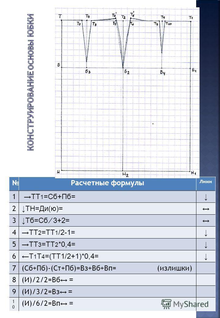 Расчетные формулы Лини 1 ТТ 1 =Сб+Пб= 2 ТН=Ди(ю)= 3 Тб=Сб 3+2= 4 ТТ 2 =ТТ 1 /2-1= 5 ТТ 3 =ТТ 2 *0,4= 6 Т 1 Т 4 =(ТТ1/2+1)*0,4= 7(Сб+Пб)-(Ст+Пб)=Вз+Вб+Вп= (излишки) 8(И)/2/2=Вб = 9(И)/3/2=Вз = 1010 (И)/6/2=Вп =