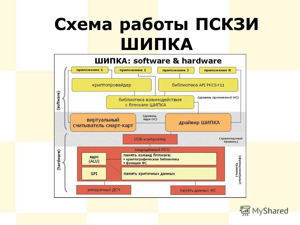 Схема работы ПСКЗИ ШИПКА