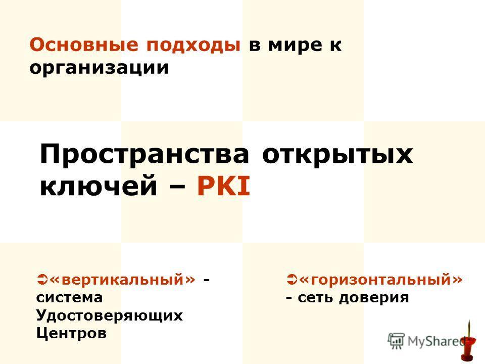 Основные подходы в мире к организации Пространства открытых ключей – PKI «горизонтальный» - сеть доверия «вертикальный» - система Удостоверяющих Центров